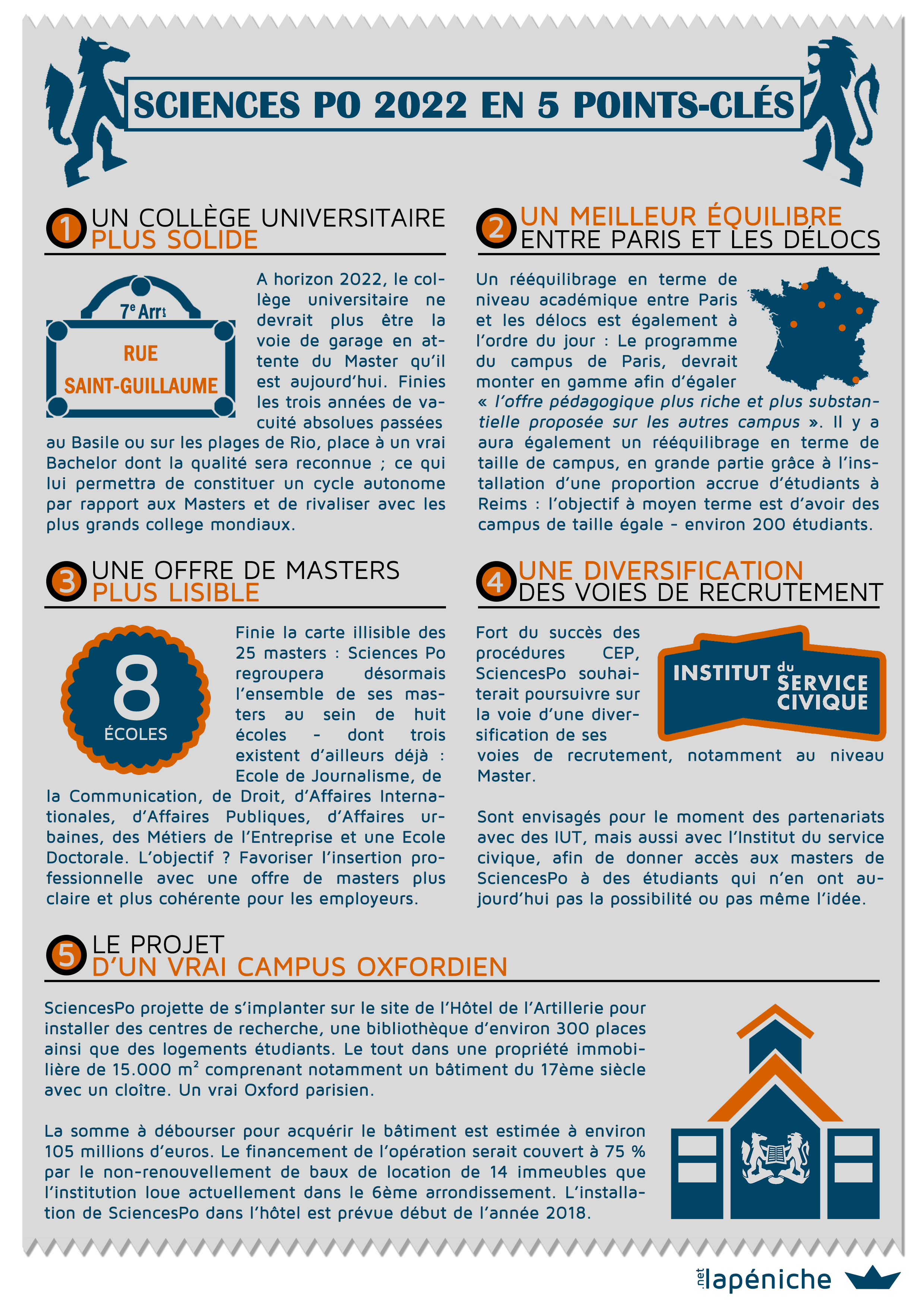 infographie 2022 - A4