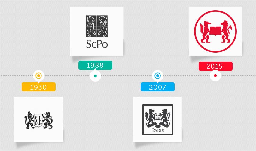 évolution du logo de sciences po