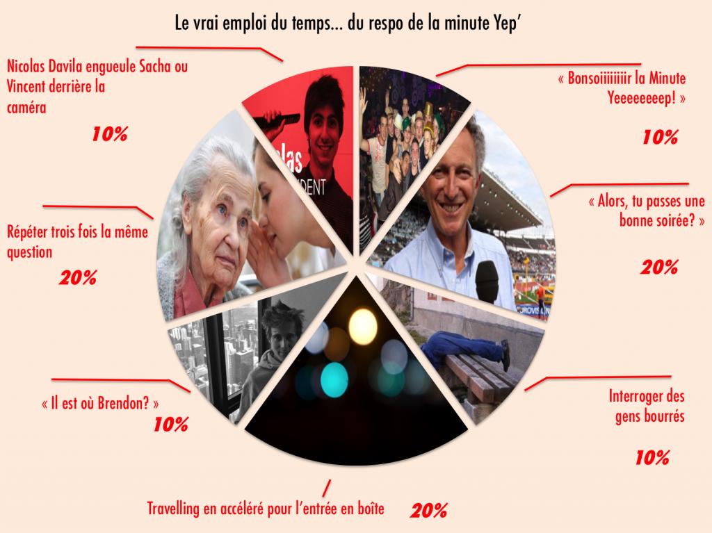GraphSciencesPoTv